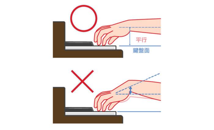 2020.03.31|ピアノが上手になるレッスン方法④指が滑らなくなるコツや練習方法を解説